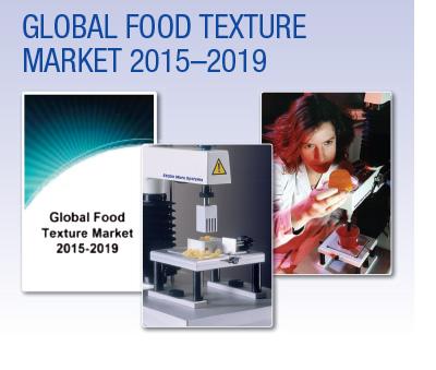 Global Food Texture Market 2015-2019
