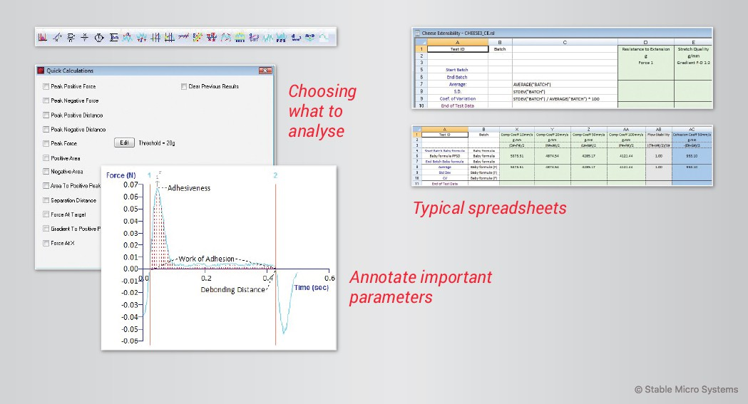 A macro analyses the relevant portions of a graph to calculate important parameters, with collected data being dropped into a spreadsheet